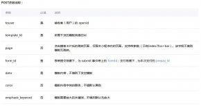 微信小程序-发送模板消息(C#)
