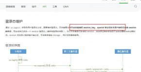 问答《三十三》wx.requestPayment()设置金额,开启消息推送配置