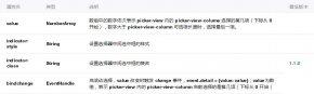 微信小程序新增功能: 多列模式和省市区类型