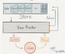 小程序的架构及实现机制,信道服务及会话管理