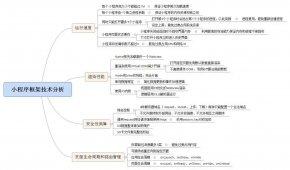 你对微信小程序的技术框架了解多少?