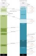 微信小程序开发系列分析《六》生命周期和路由