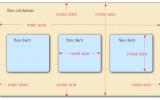 微信小程序模板—CSS篇之flex模型